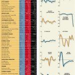 KEY ECONOMIC DATA